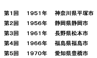 全日本ホルスタイン共進会の開催場所